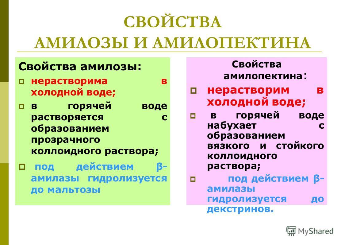 СВОЙСТВА АМИЛОЗЫ И АМИЛОПЕКТИНА Свойства амилозы: нерастворима в холодной воде; в горячей воде растворяется с образованием прозрачного коллоидного раствора; под действием β- амилазы гидролизуется до мальтозы Свойства амилопектина : нерастворим в холо
