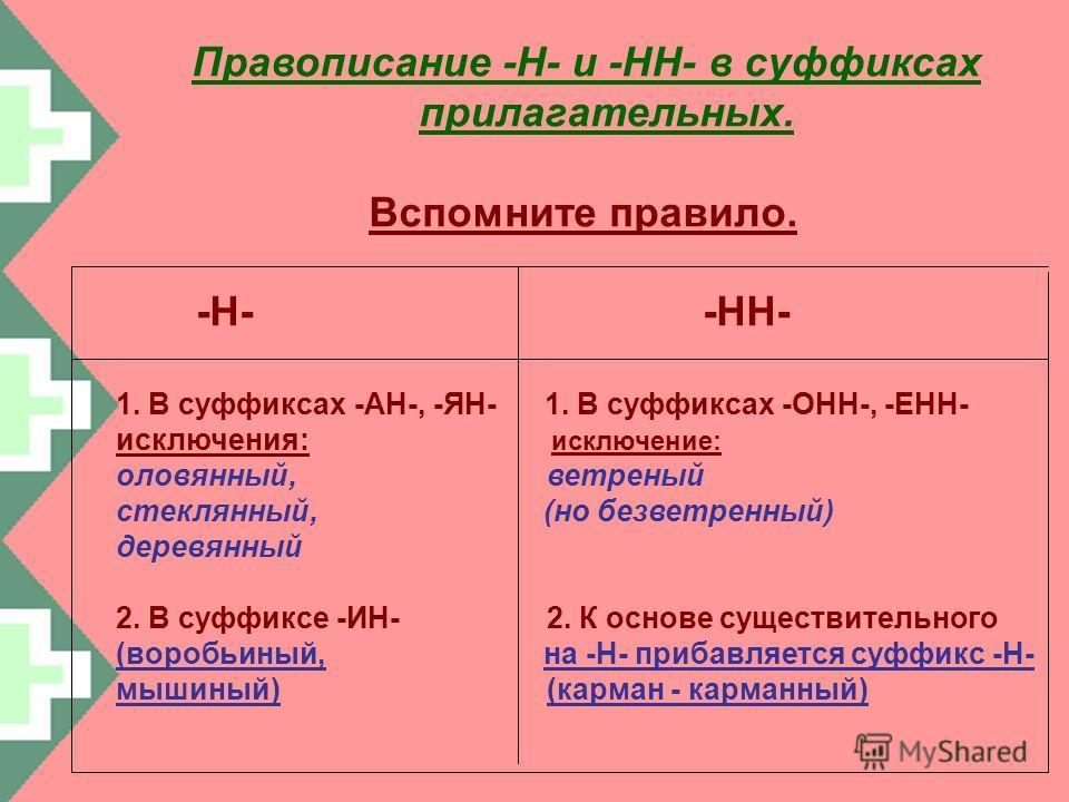 Правописание -Н- и -НН- в суффиксах прилагательных. Вспомните правило. -Н- -НН- 1. В суффиксах -АН-, -ЯН- 1. В суффиксах -ОНН-, -ЕНН- исключения: исключение: олованей, ветреней стекляней, (но безветреней) деревьяней 2. В суффиксе -ИН- 2. К основе сущ