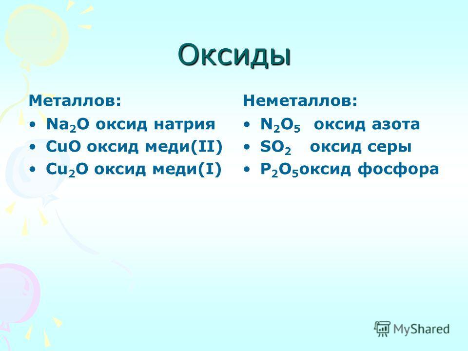 Оксиды Металлов: Na 2 O оксид натрия CuO оксид меди(II) Cu 2 O оксид меди(I) Неметаллов: N 2 O 5 оксид азота SO 2 оксид серы P 2 O 5 оксид фосфора
