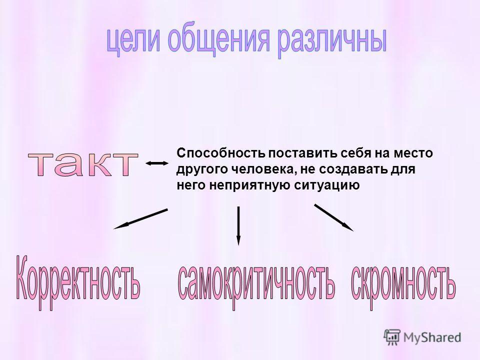 Способность поставить себя на место другого человека, не создавать для него неприятную ситуацию