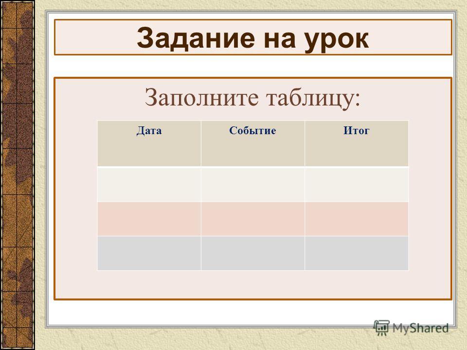 Задание на урок Заполните таблицу: Дата СобытиеИтог