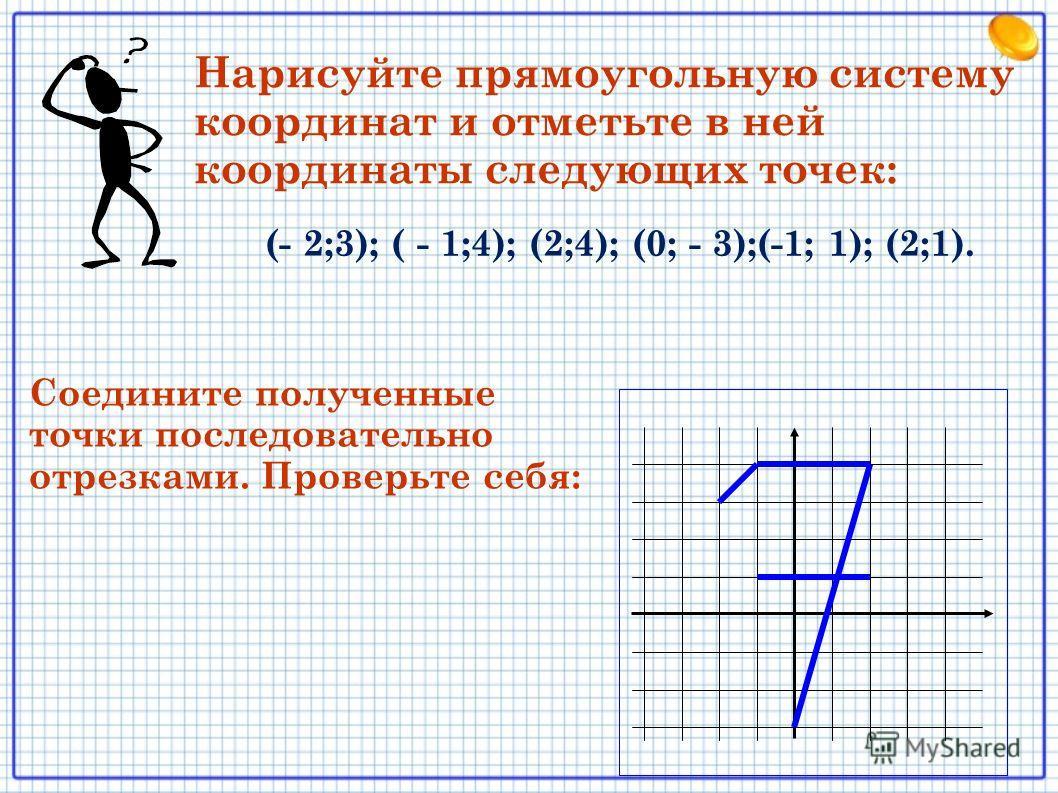 (- 2;3); ( - 1;4); (2;4); (0; - 3);(-1; 1); (2;1). Нарисуйте прямоугольную систему координат и отметьте в ней координаты следующих точек: Соедините полученные точки последовательно отрезками. Проверьте себя: