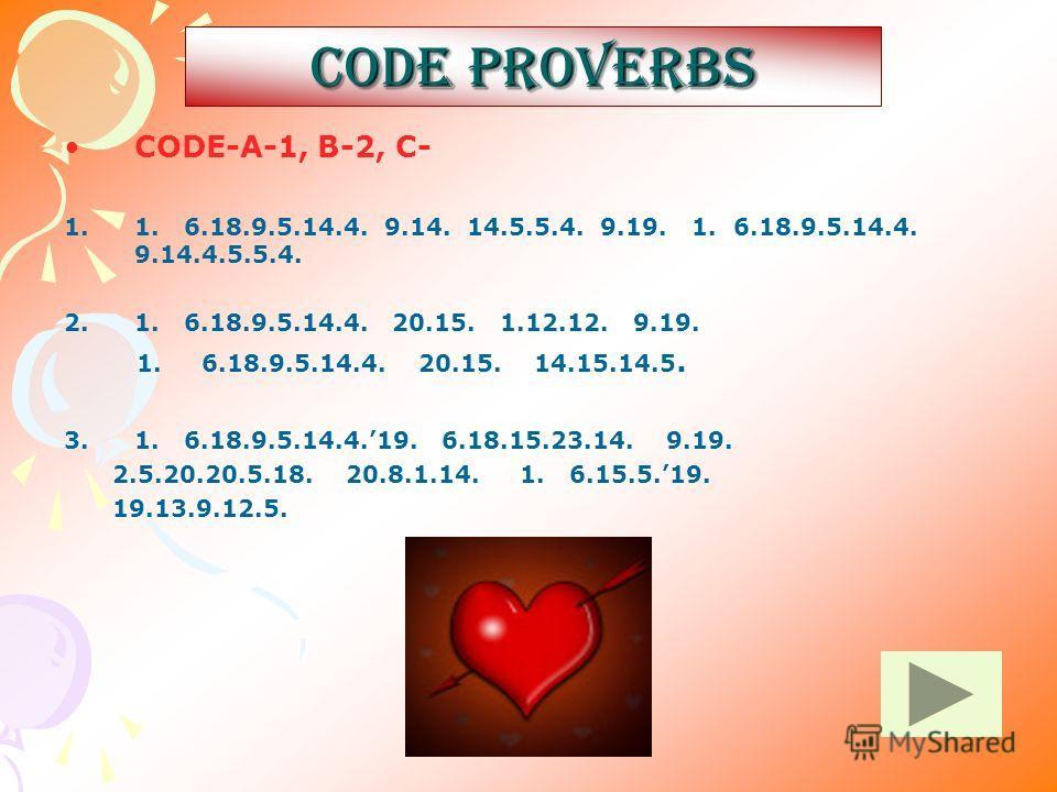 Code proverbs CODE-A-1, B-2, C- 1.1. 6.18.9.5.14.4. 9.14. 14.5.5.4. 9.19. 1. 6.18.9.5.14.4. 9.14.4.5.5.4. 2.1. 6.18.9.5.14.4. 20.15. 1.12.12. 9.19. 1. 6.18.9.5.14.4. 20.15. 14.15.14.5. 3.1. 6.18.9.5.14.4.19. 6.18.15.23.14. 9.19. 2.5.20.20.5.18. 20.8.