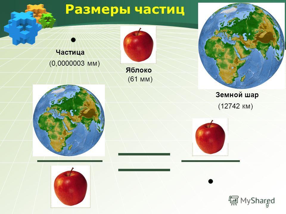9 Размеры частиц Земной шар Частица Яблоко (0,0000003 мм) (61 мм) (12742 км)