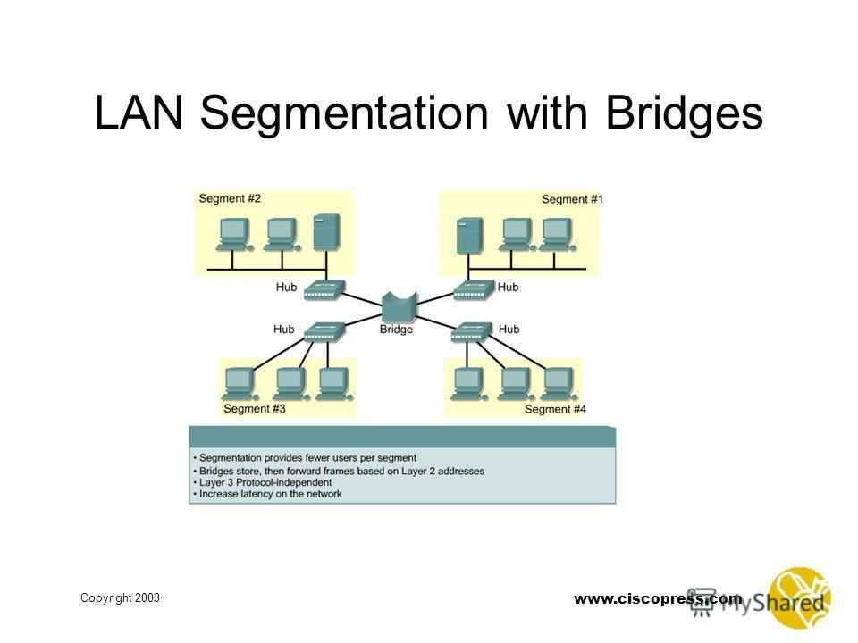 www.ciscopress.com Copyright 2003 LAN Segmentation with Bridges