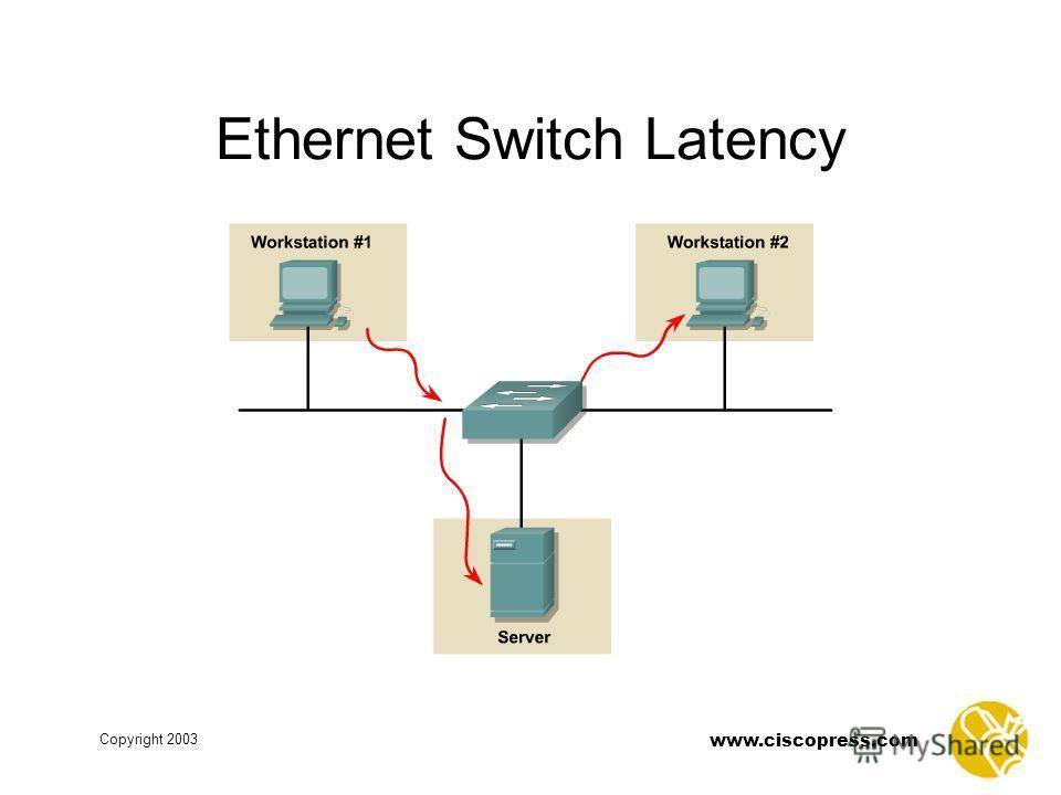 www.ciscopress.com Copyright 2003 Ethernet Switch Latency