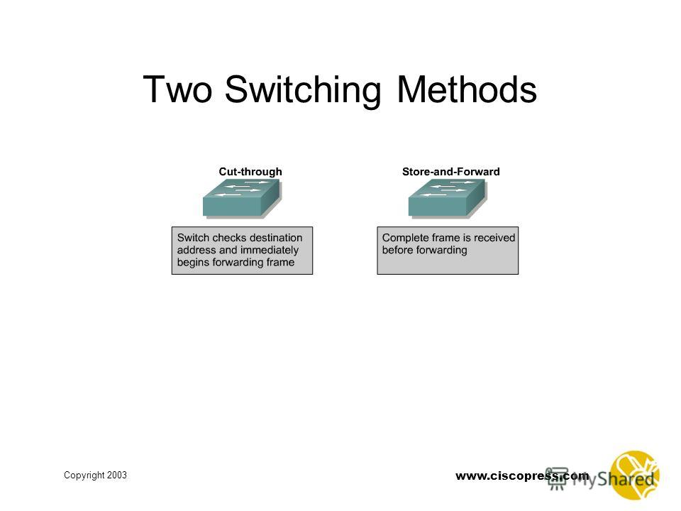 www.ciscopress.com Copyright 2003 Two Switching Methods