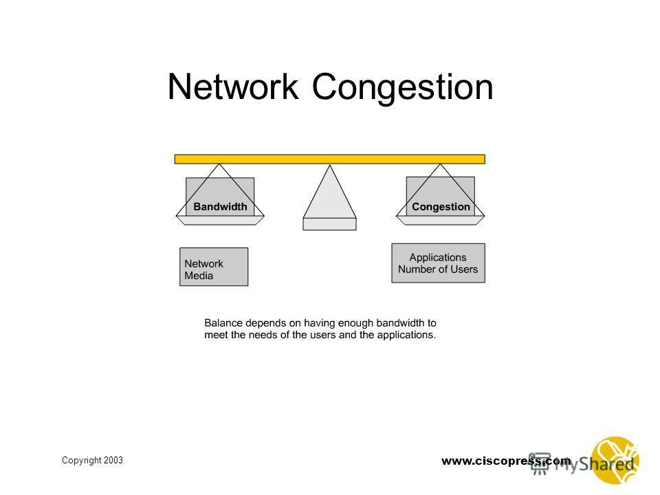 www.ciscopress.com Copyright 2003 Network Congestion