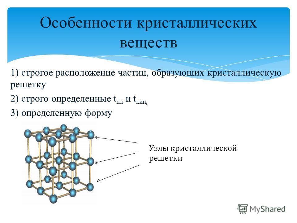 1) строгое расположение частиц, образующих кристаллическую решетку 2) строго определенные t пл и t кип, 3) определенную форму Особенности кристаллических веществ Узлы кристаллической решетки