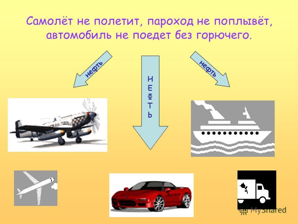 Самолёт не полетит, пароход не поплывёт, автомобиль не поедет без горючего. НЕФТЬНЕФТЬ нефть