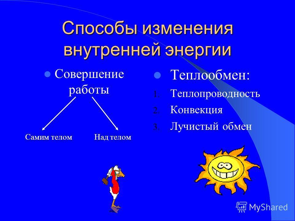 Способы изменения внутренней энергии Совершение работы Самим телом Над телом Теплообмен: 1. Теплопроводность 2. Конвекция 3. Лучистый обмен