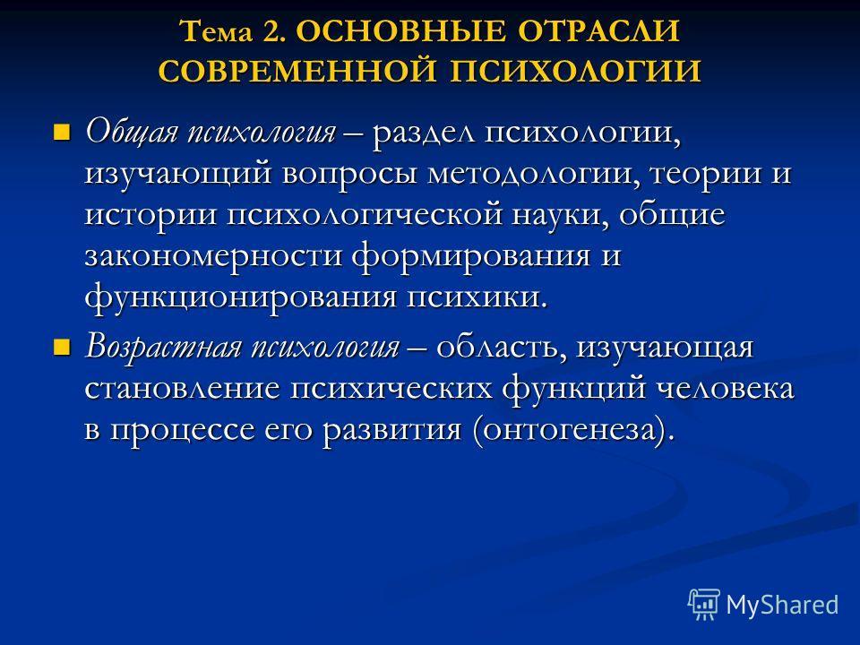 """""""Психология Рендикова"""