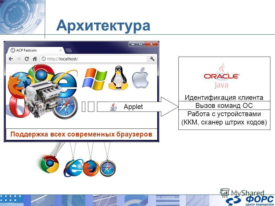 Архитектура Идентификация клиента Вызов команд ОС Работа с устройствами (ККМ, сканер штрих кодов) Поддержка всех современных браузеров Applet