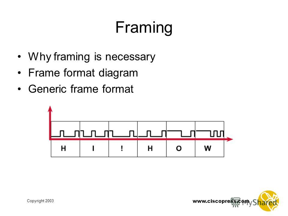 Copyright 2003 www.ciscopress.com Framing Why framing is necessary Frame format diagram Generic frame format