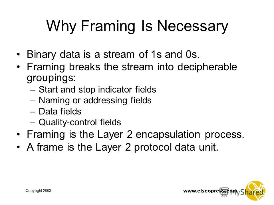 Copyright 2003 www.ciscopress.com Why Framing Is Necessary Binary data is a stream of 1s and 0s. Framing breaks the stream into decipherable groupings: –Start and stop indicator fields –Naming or addressing fields –Data fields –Quality-control fields