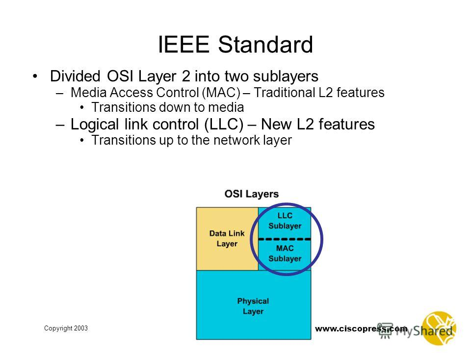 Copyright 2003 www.ciscopress.com IEEE Standard Divided OSI Layer 2 into two sublayers –Media Access Control (MAC) – Traditional L2 features Transitions down to media –Logical link control (LLC) – New L2 features Transitions up to the network layer