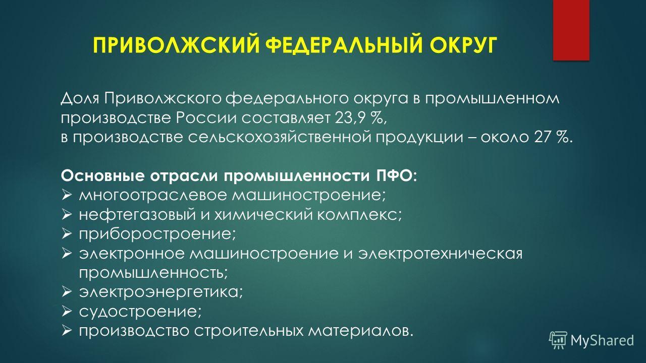 ПРИВОЛЖСКИЙ ФЕДЕРАЛЬНЫЙ ОКРУГ Доля Приволжского федерального округа в промышленном производстве России составляет 23,9 %, в производстве сельскохозяйственной продукции – около 27 %. Основные отрасли промышленности ПФО: многоотраслевое машиностроение;