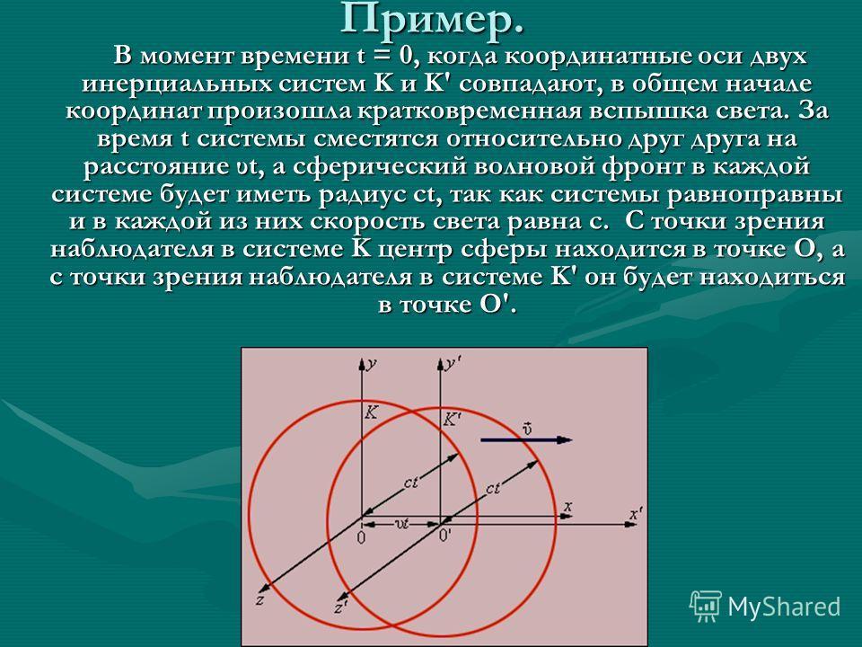Пример. В момент времени t = 0, когда координатные оси двух инерциальных систем K и K' совпадают, в общем начале координат произошла кратковременная вспышка света. За время t системы сместятся относительно друг друга на расстояние υt, а сферический в