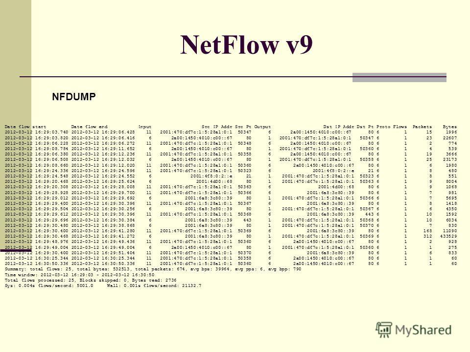 NetFlow v9 NFDUMP Date flow start Date flow end Input Src IP Addr Src Pt Output Dst IP Addr Dst Pt Proto Flows Packets Bytes 2012-03-12 16:29:03.740 2012-03-12 16:29:06.428 11 2001:470:df7c:1:5:28a1:0:1 50347 6 2a00:1450:4010:c00::67 80 6 1 15 1996 2