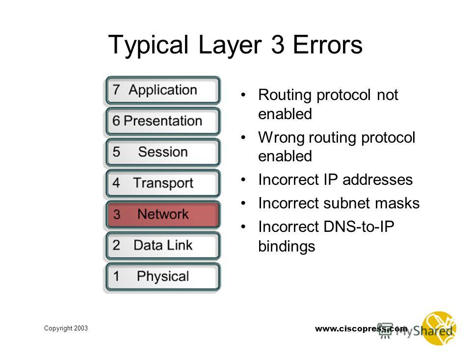 www.ciscopress.com Copyright 2003 Routing protocol not enabled Wrong routing protocol enabled Incorrect IP addresses Incorrect subnet masks Incorrect DNS-to-IP bindings Typical Layer 3 Errors