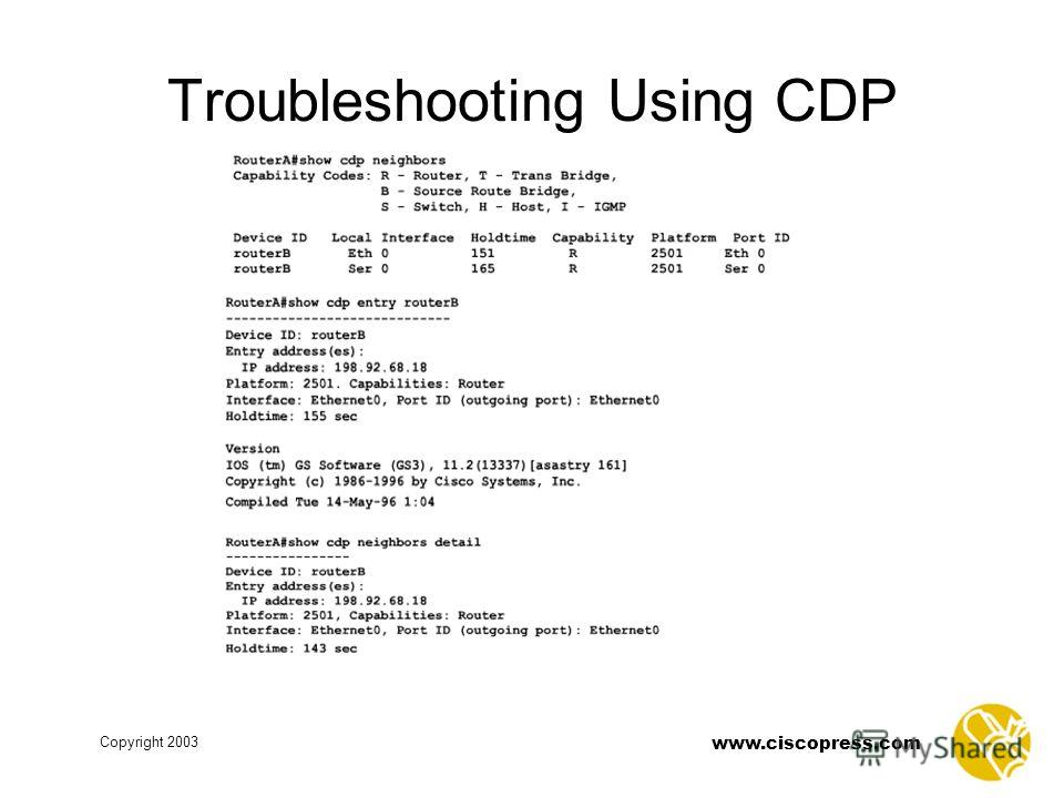 www.ciscopress.com Copyright 2003 Troubleshooting Using CDP