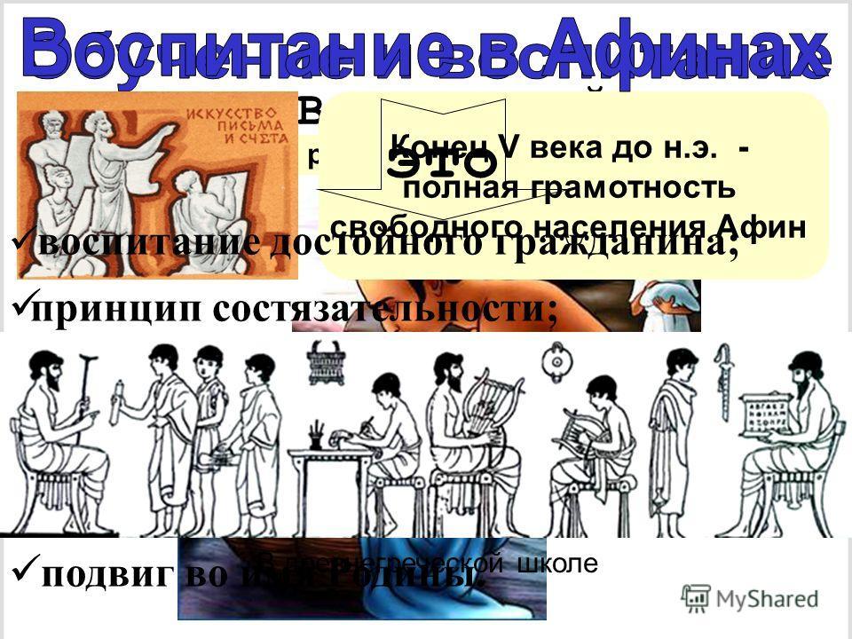 НОВОРОЖДЕННЫЙ Судьбу ребенка определял отец Конец V века до н.э. - полная грамотность свободного населения Афин это воспитание достойного гражданина; принцип состязательности; почитание богов; уважение семейных ценностей; любовь к свободе; подвиг во