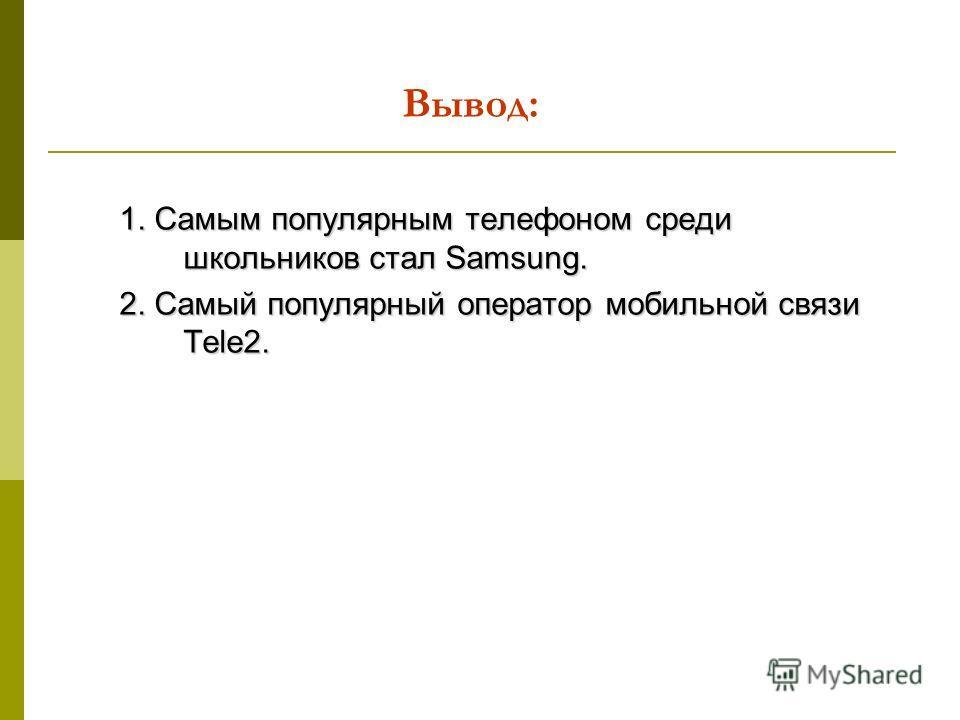 Вывод: 1. Самым популярным телефоном среди школьников стал Samsung. 2. Самый популярный оператор мобильной связи Tele2.