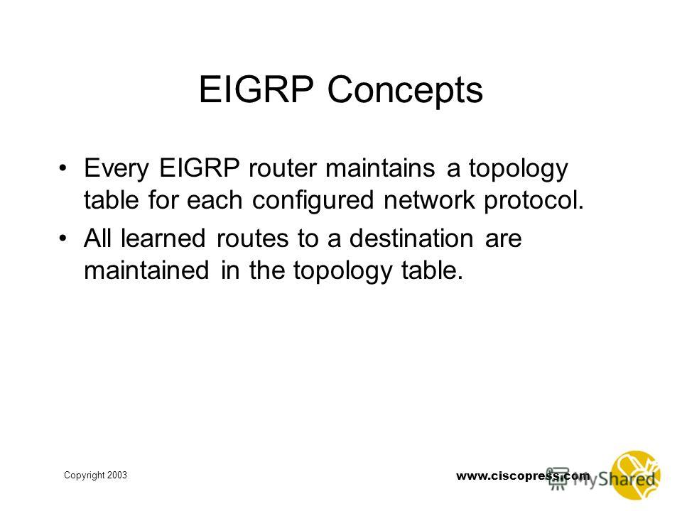 www.ciscopress.com Copyright 2003 EIGRP Concepts Every EIGRP router maintains a topology table for each configured network protocol. All learned routes to a destination are maintained in the topology table.