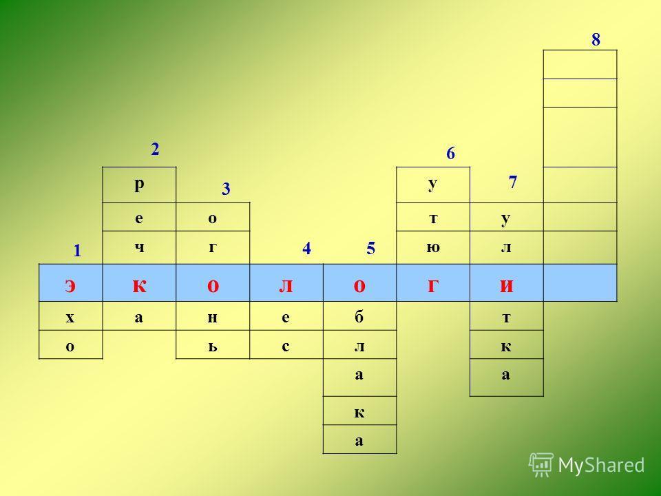 1 6 2 3 р 4 5 у 7 е оту ггюл экологги ханебт отслк а к а 8