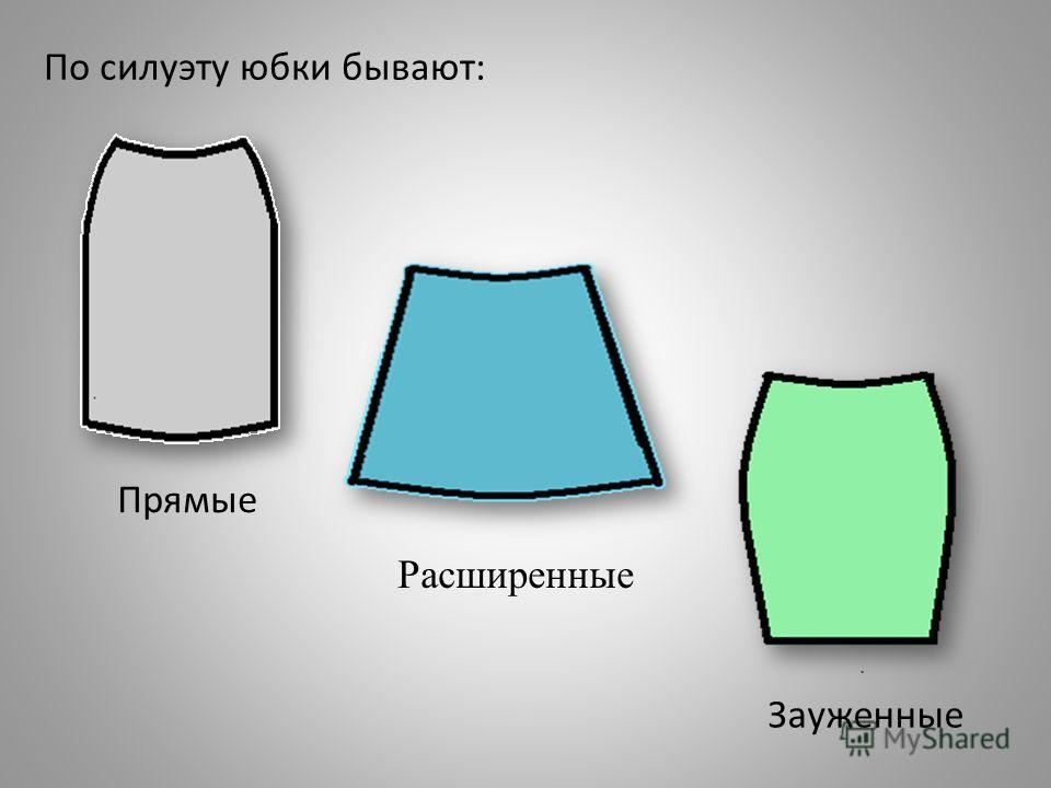 Юбки Реферат Школьника