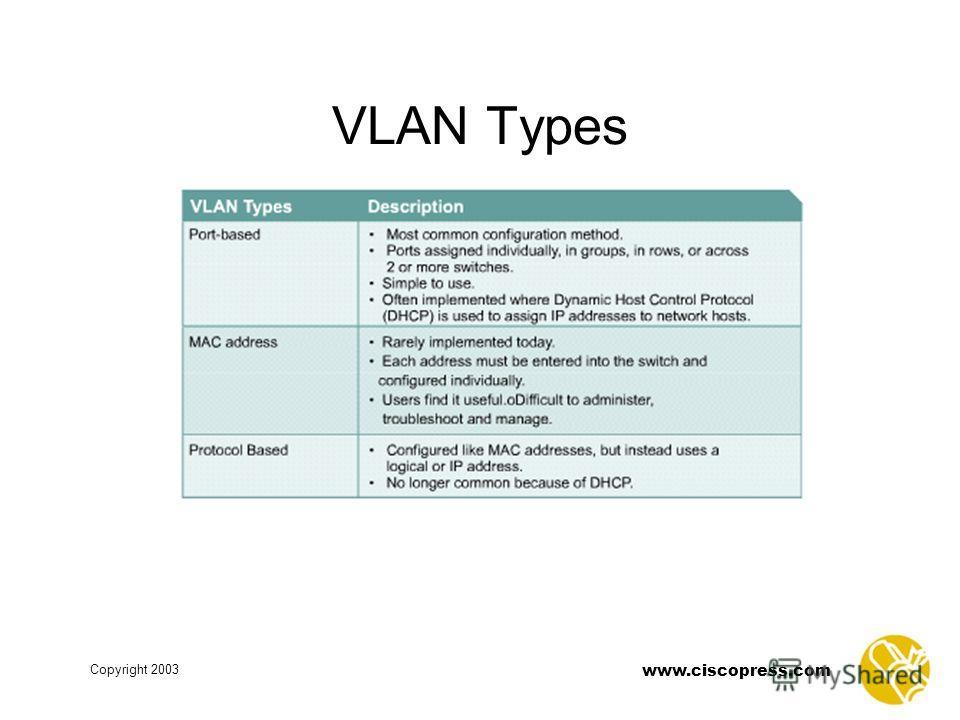 www.ciscopress.com Copyright 2003 VLAN Types