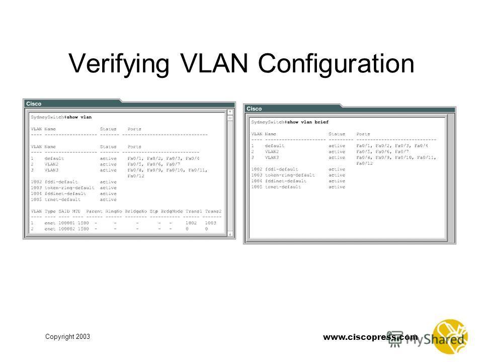 www.ciscopress.com Copyright 2003 Verifying VLAN Configuration