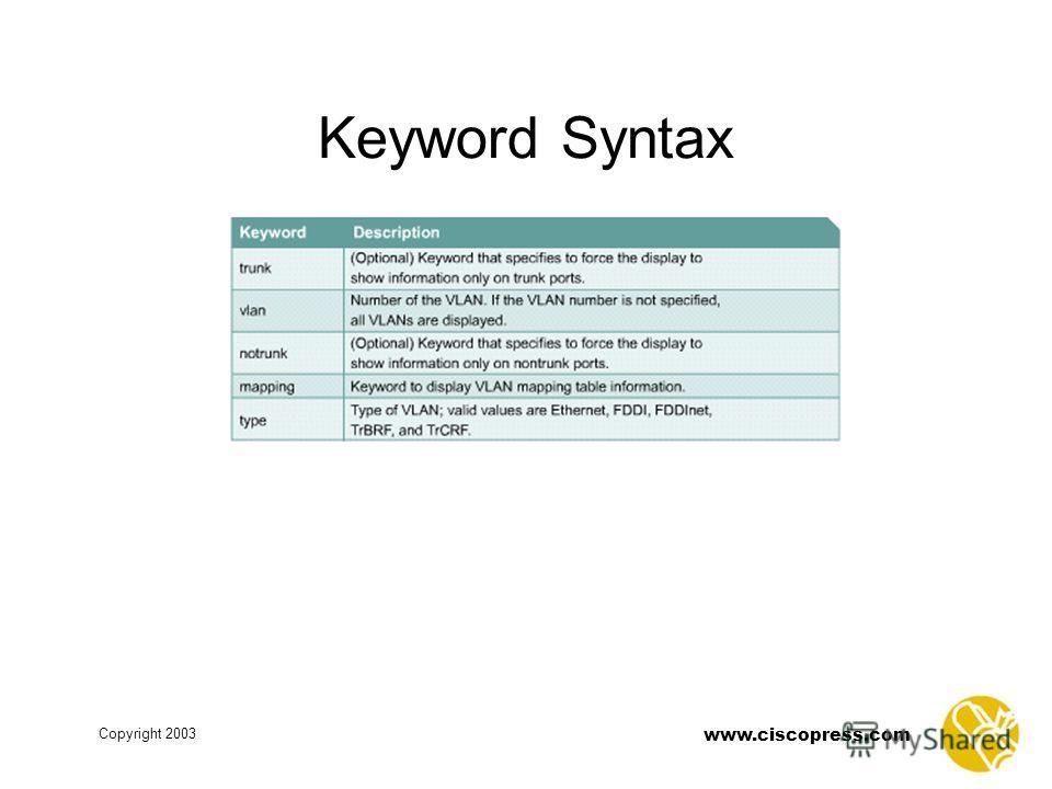 www.ciscopress.com Copyright 2003 Keyword Syntax