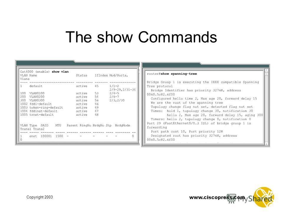 www.ciscopress.com Copyright 2003 The show Commands