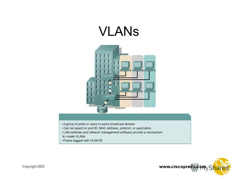 www.ciscopress.com Copyright 2003 VLANs