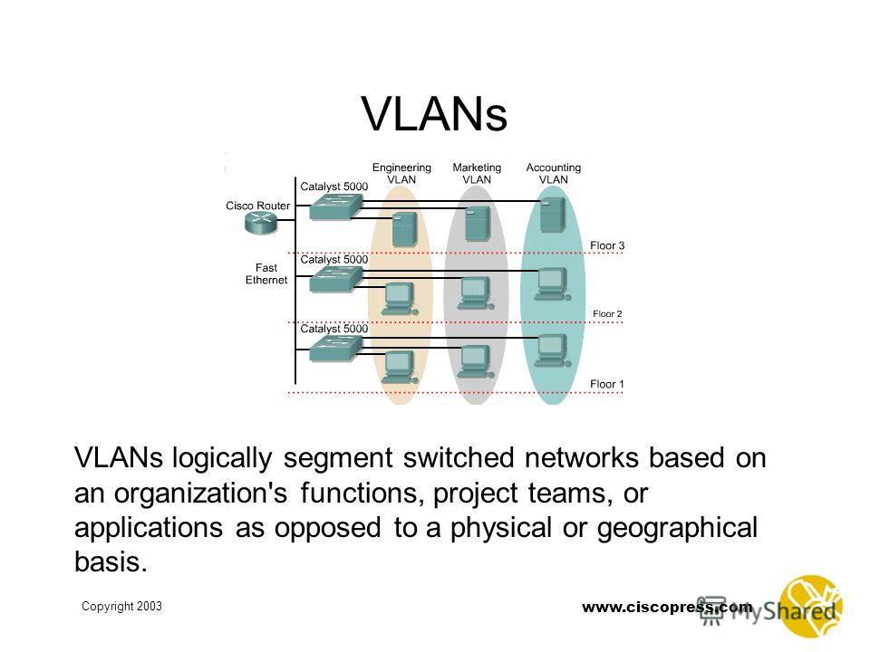 www.ciscopress.com Copyright 2003 VLANs VLANs logically segment switched networks based on an organization's functions, project teams, or applications as opposed to a physical or geographical basis.