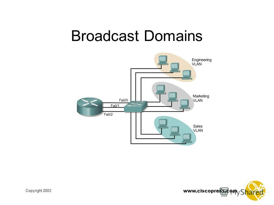 www.ciscopress.com Copyright 2003 Broadcast Domains