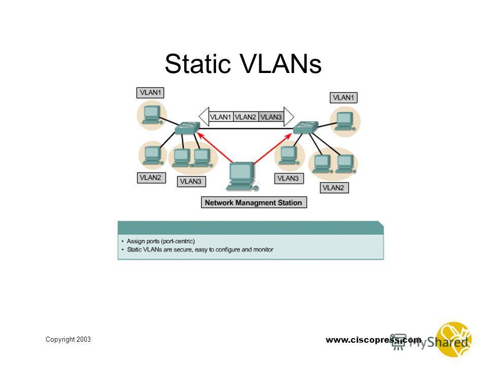 www.ciscopress.com Copyright 2003 Static VLANs