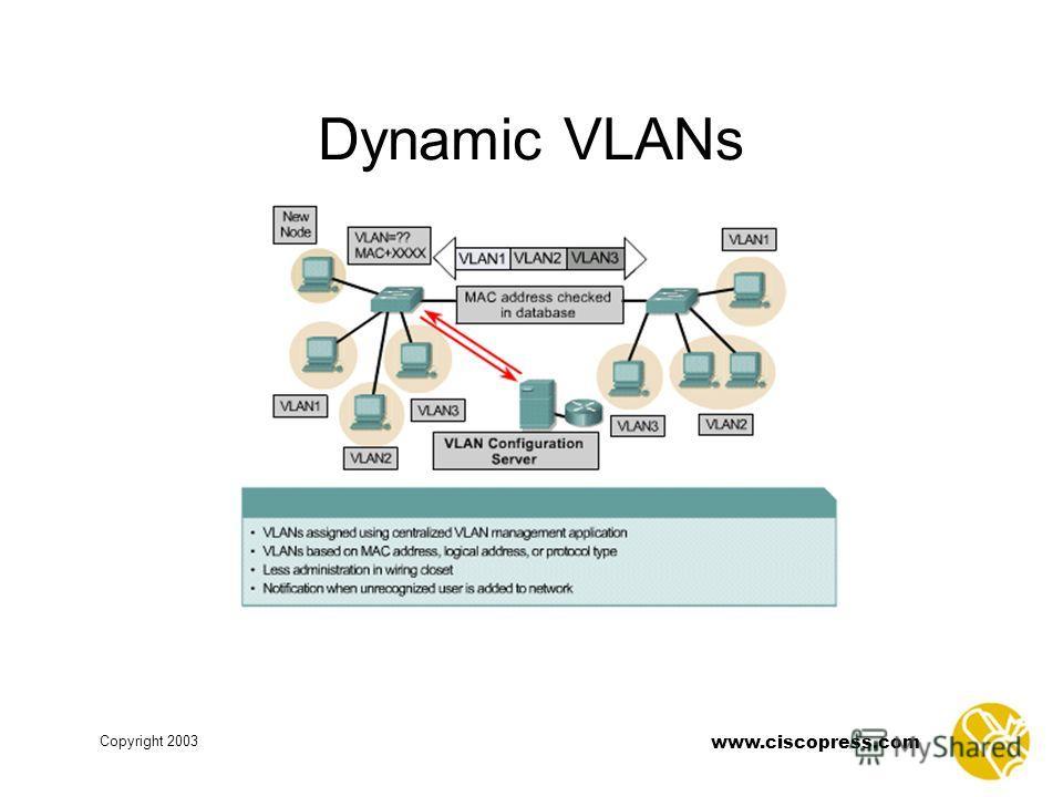 www.ciscopress.com Copyright 2003 Dynamic VLANs