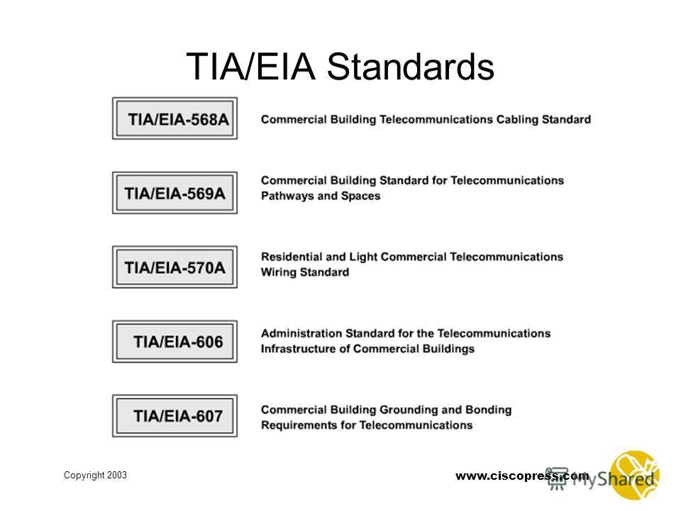 Copyright 2003 www.ciscopress.com TIA/EIA Standards
