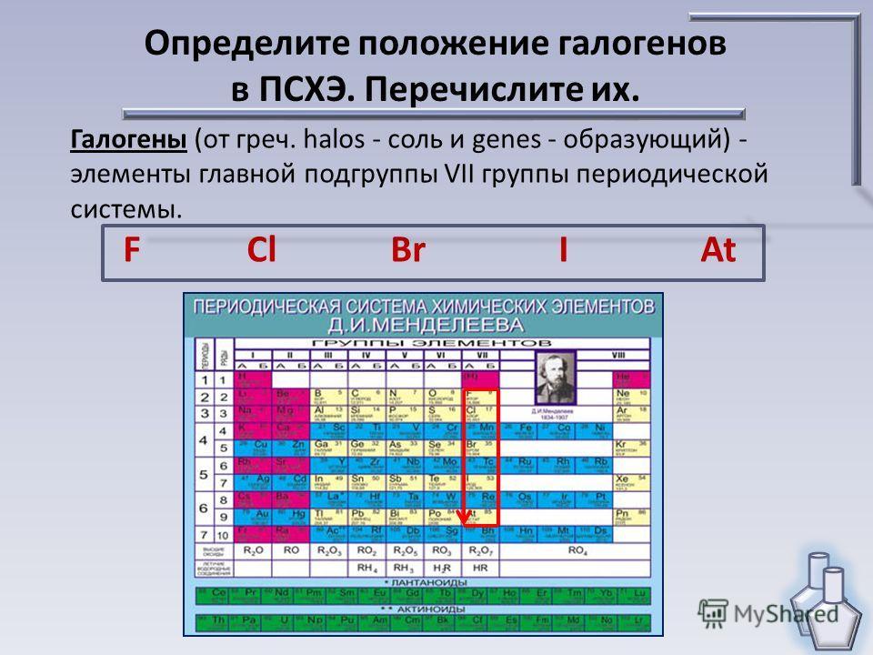 Определите положение галогенов в ПСХЭ. Перечислите их. Галогены (от греч. halos - соль и genes - образующий) - элементы главной подгруппы VII группы периодической системы. F Cl Br I At