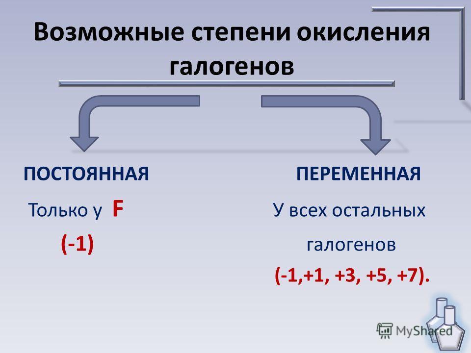 Возможные степени окисления галогенов ПОСТОЯННАЯ ПЕРЕМЕННАЯ Только у F У всех остальных (-1) галогенов (-1,+1, +3, +5, +7).