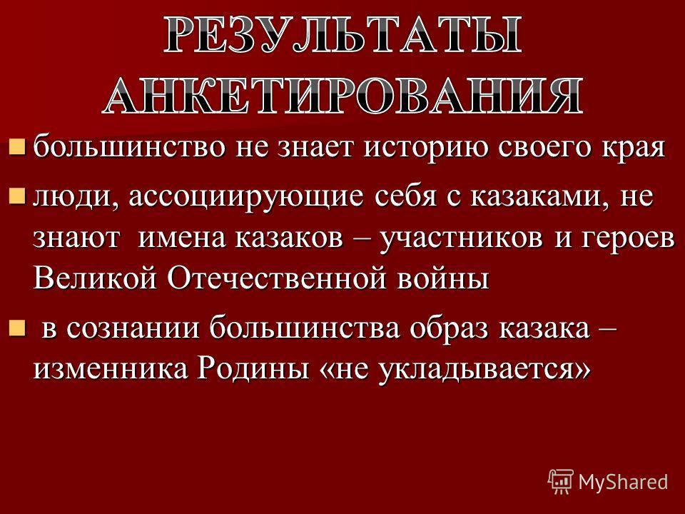 большинство не знает историю своего края большинство не знает историю своего края люди, ассоциирующие себя с казаками, не знают имена казаков – участников и героев Великой Отечественной войны люди, ассоциирующие себя с казаками, не знают имена казако