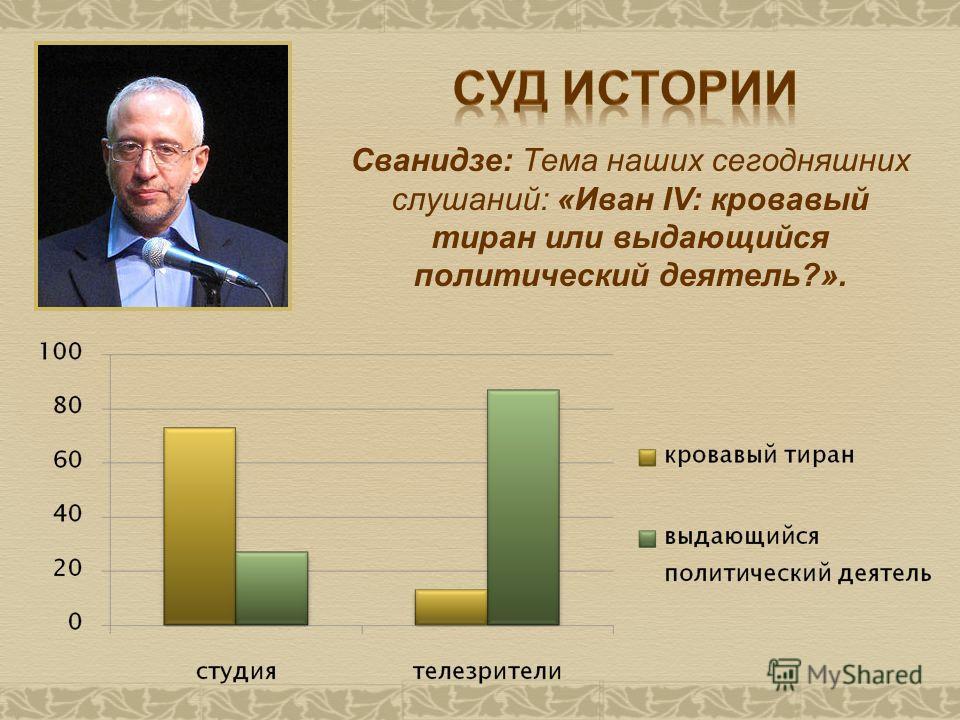 Сванидзе: Тема наших сегодняшних слушаний: «Иван IV: кровавый тиран или выдающийся политический деятель?».