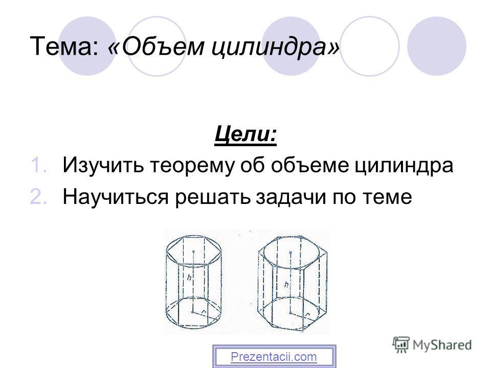 Тема: «Объем цилиндра» Цели: 1. Изучить теорему об объеме цилиндра 2. Научиться решать задачи по теме Prezentacii.com