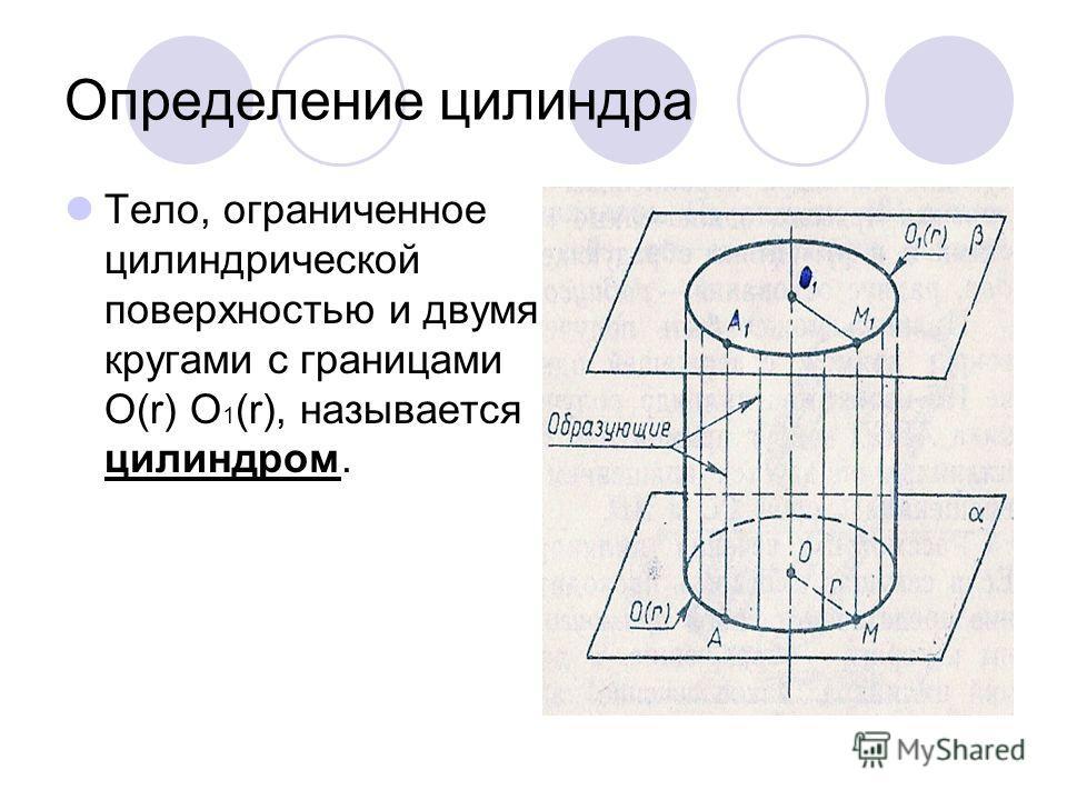 Определение цилиндра Тело, ограниченное цилиндрической поверхностью и двумя кругами с границами O(r) O 1 (r), называется цилиндром.