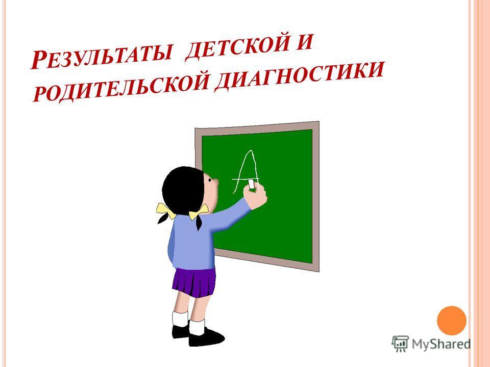 Р ЕЗУЛЬТАТЫ ДЕТСКОЙ И РОДИТЕЛЬСКОЙ ДИАГНОСТИКИ