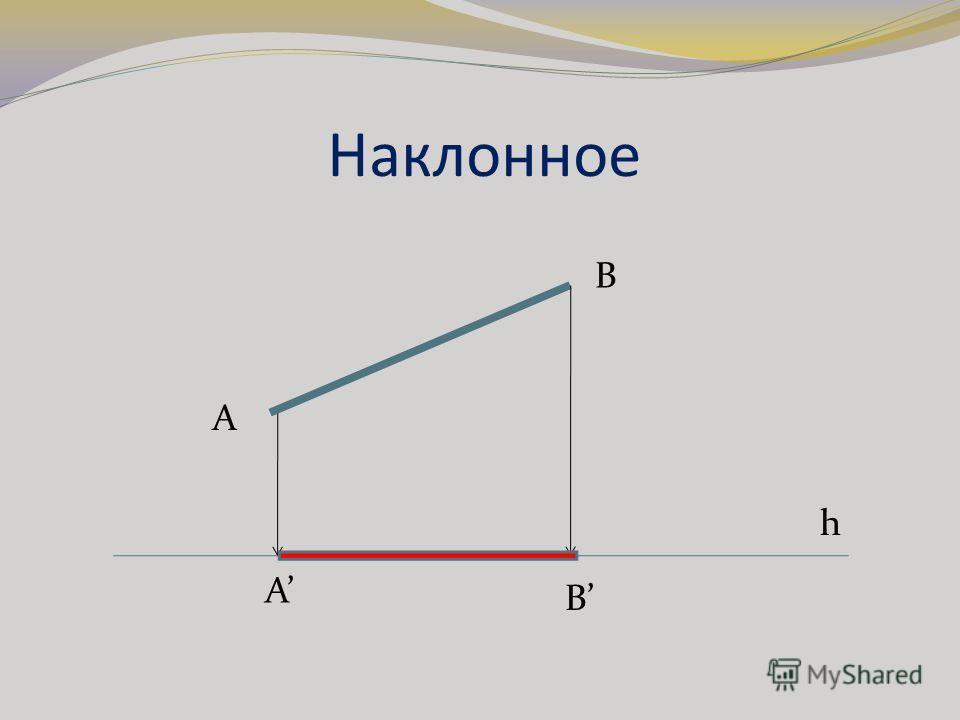 Наклонное h A B A B
