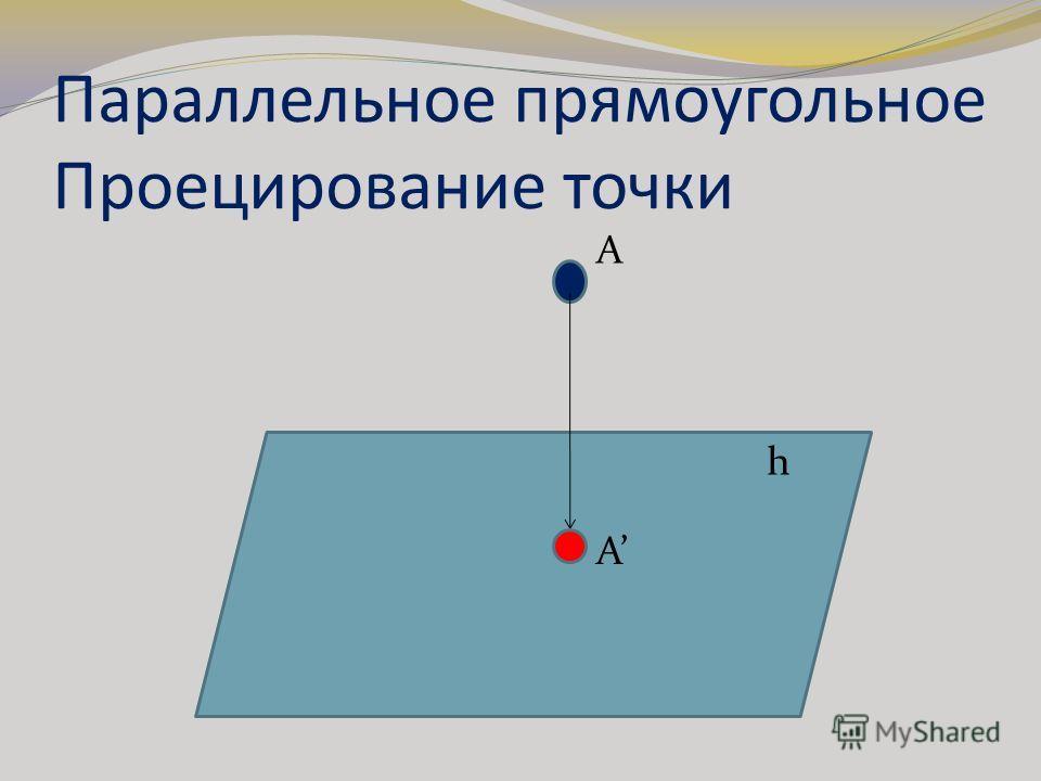 Параллельное прямоугольное Проецирование точки A A h