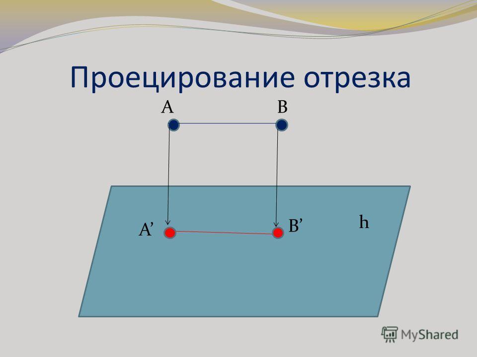 Проецирование отрезка AB A B h